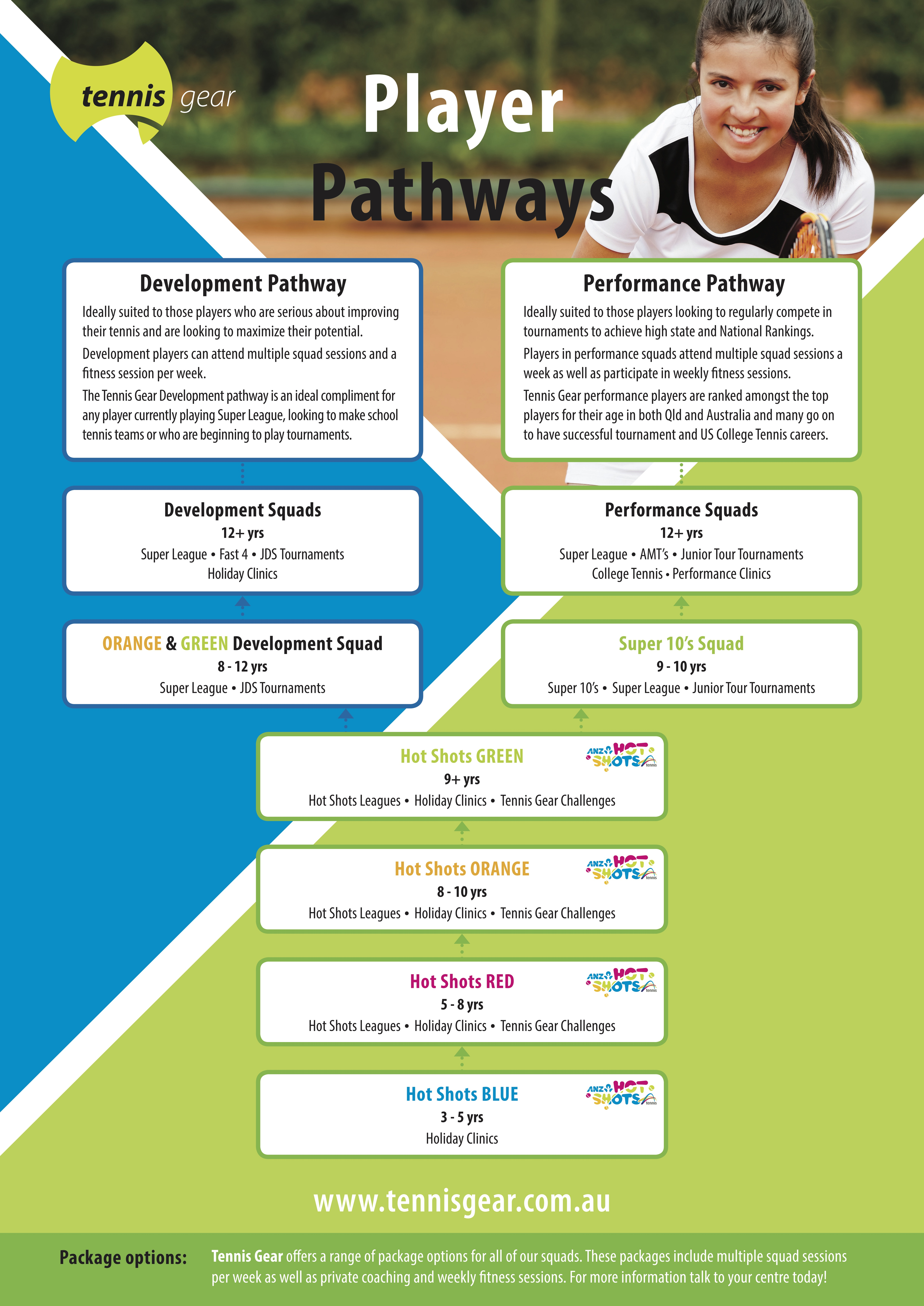 Tennis Gear - Performance Pathway